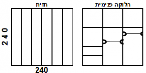ארון 6 דלתות
